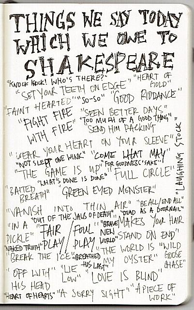 Shakespeare Zitate Sammlung Mandree De Lehrkoerper